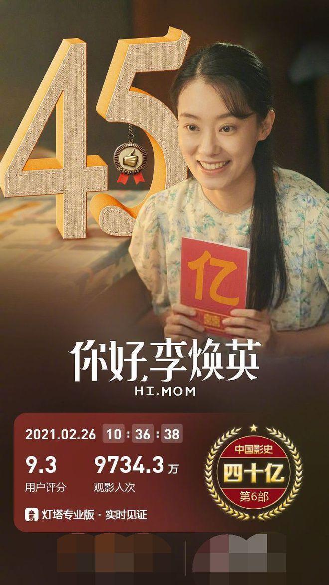 《你好,李焕英》成中国影史最快破45亿影片