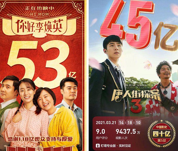 《你好·李焕英》票房累计达53.20亿 贾玲成全球票房最高女导演