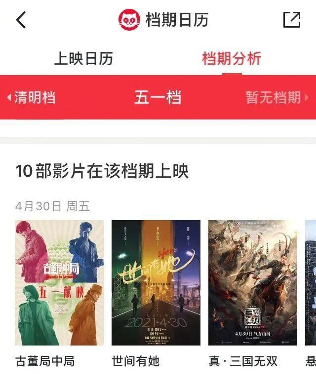 已有10部电影定档五一,竞争激烈堪比春节档